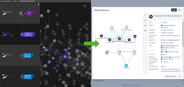 Atlassian smartscape