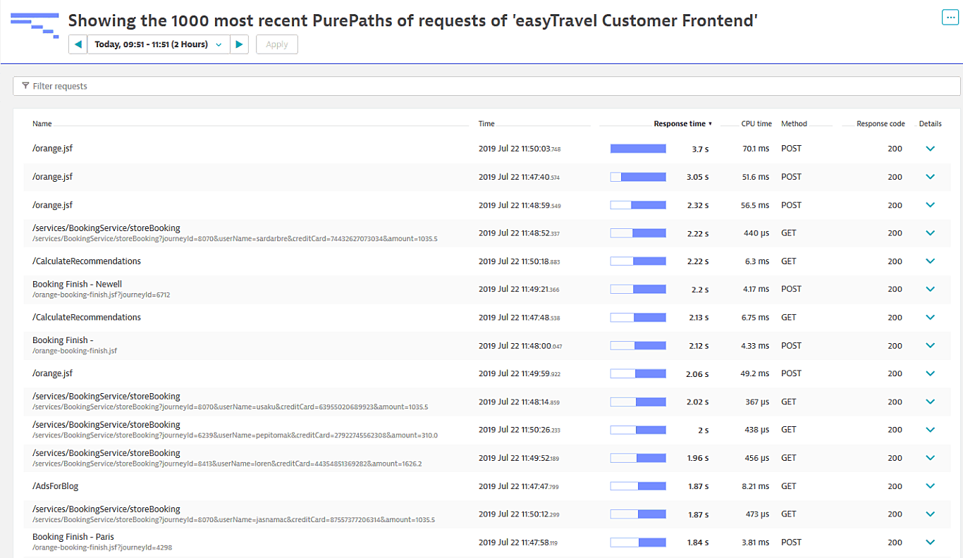 Dynatrace purepaths most recent sorted by response time