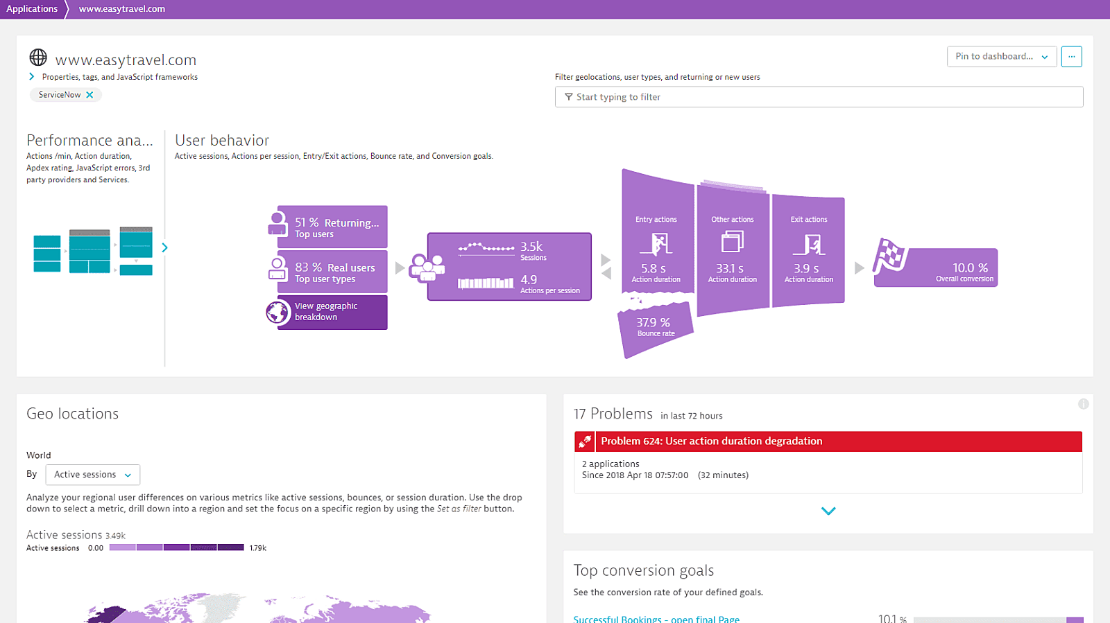 User experience metrics1 1684 153a2403e6 1