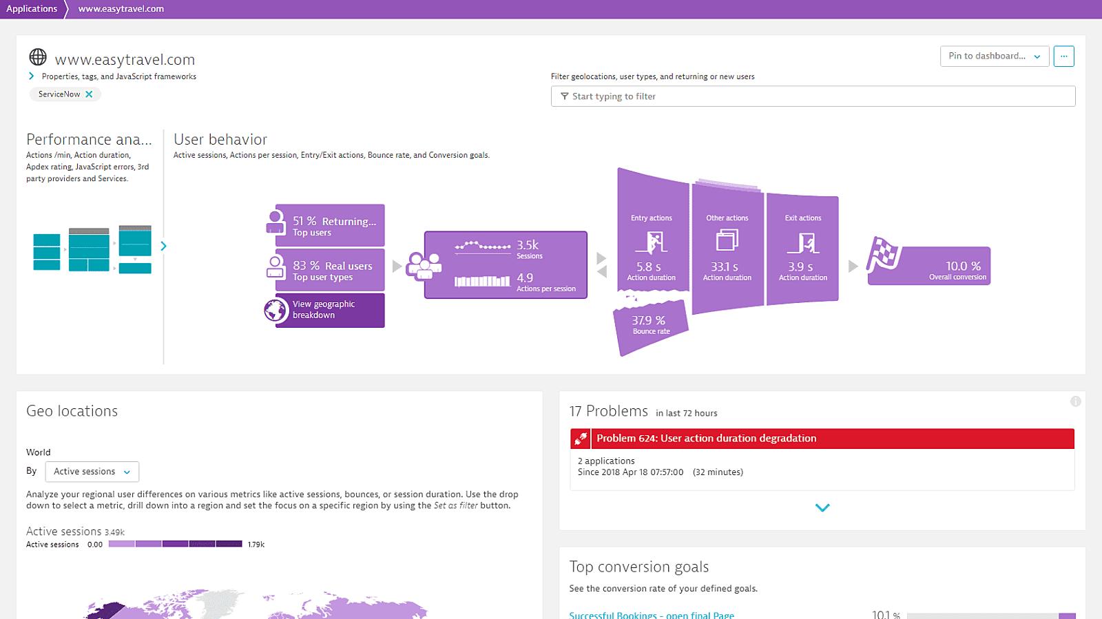 User experience metrics1 1684 153a2403e6 4