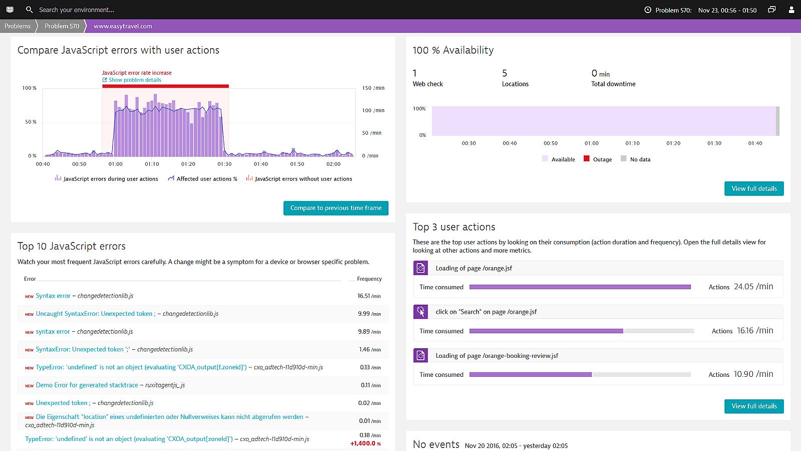 Detect all JavaScript errors