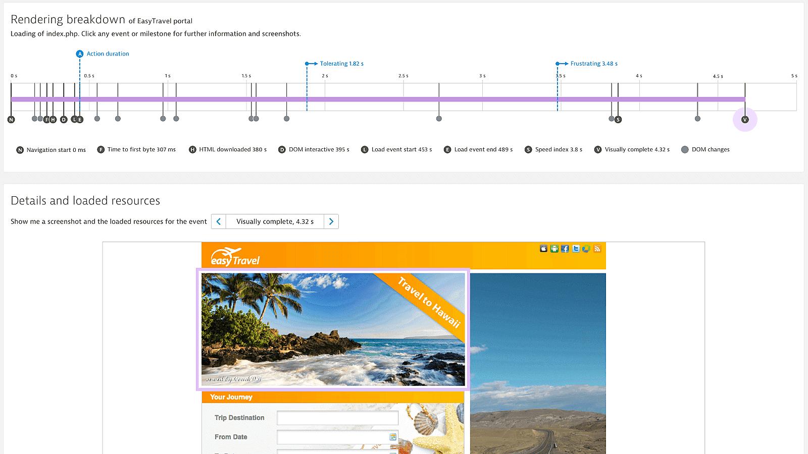 Dynatrace single page app visually complete
