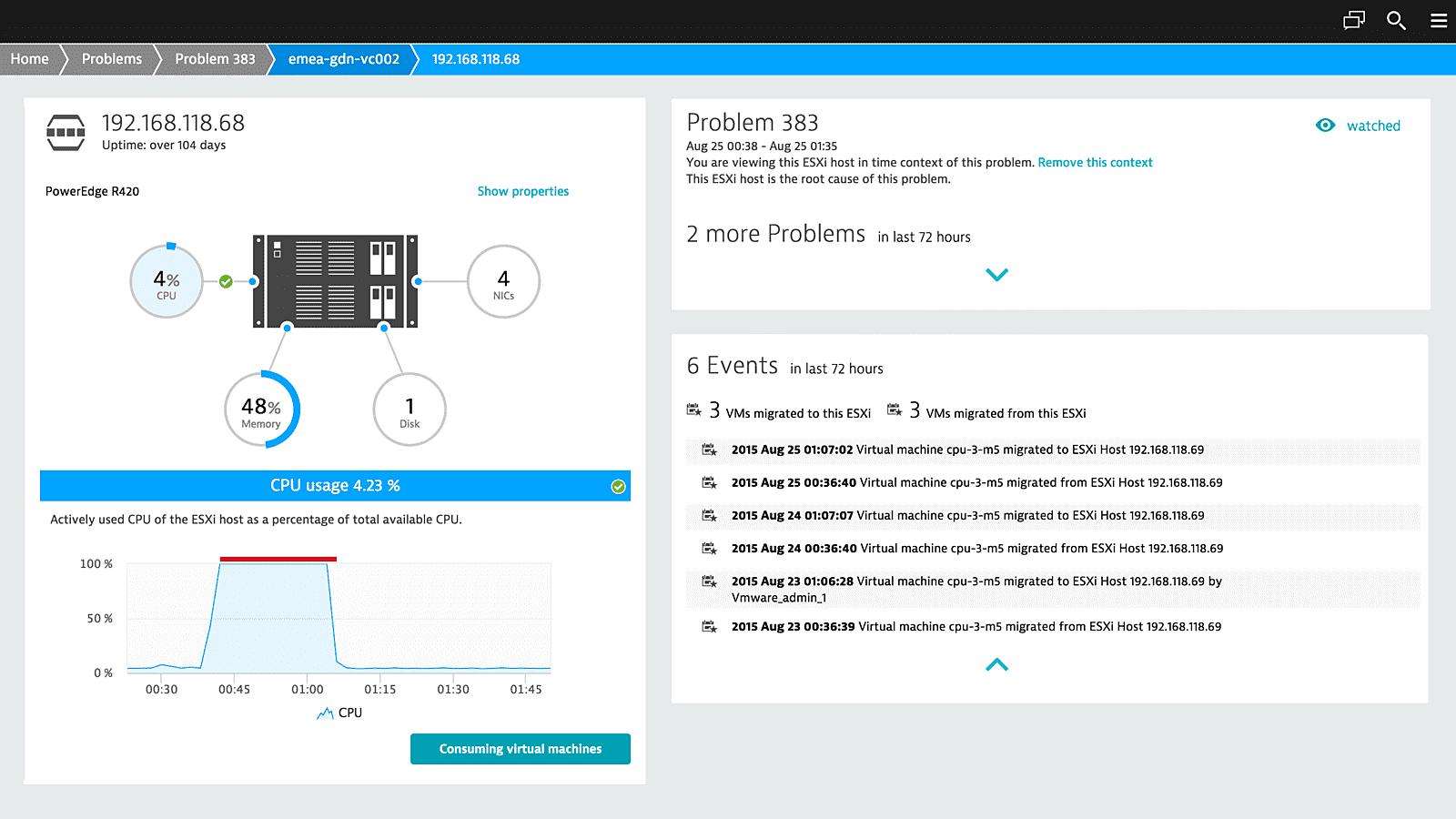 Hypervisor with vcenter 1600 66186f26c4 1