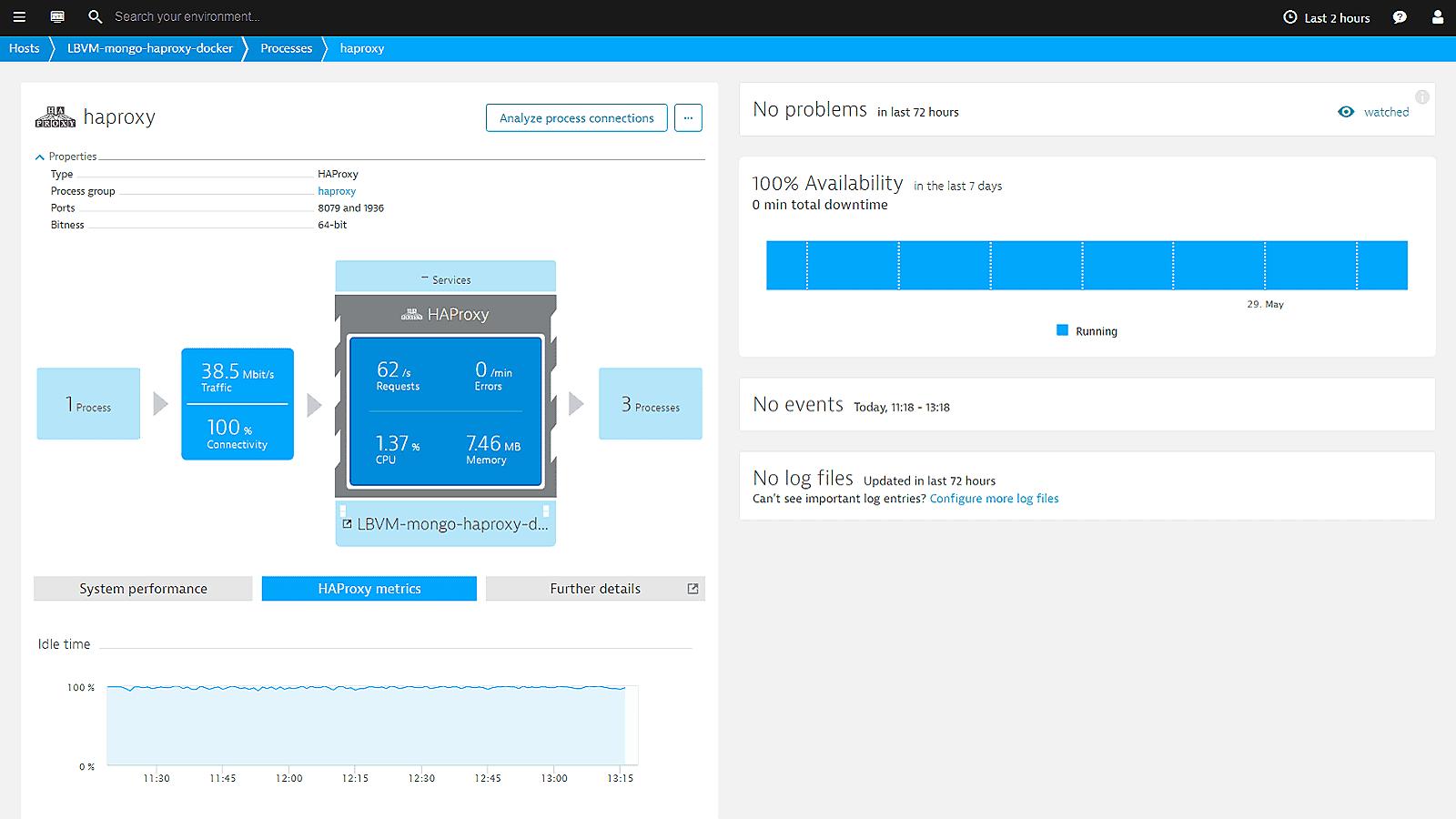 Process monitoring 1600 bd2f39aa43