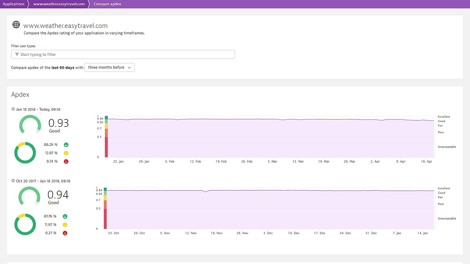User satisfaction apdex 1600 5ce3d9455e 1