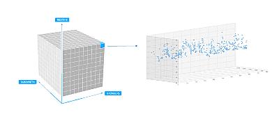 Multi dimensional baseline cube 400 f2f120ac24